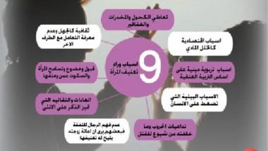 المحاكم ترجع العنف ضد النساء إلى أسباب اجتماعية واقتصادية وتربوية
