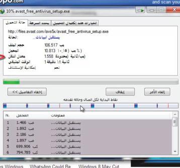 العراق بين أسرع 10 دول في الإنترنت
