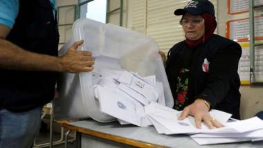 تقدم أمل وحزب الله في الانتخابات النيابية اللبنانية