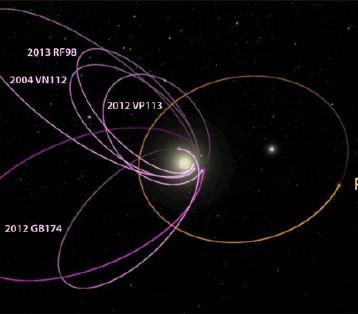 أدلة جديدة لوجود كوكب تاسع في المجموعة الشمسية