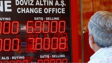 تداعيات تصاعد التوتر مع واشنطن على الاقتصاد التركي