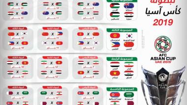 5 آلاف متطوع لتنظيم كأس أمم آسيا 2019 في الإمارات
