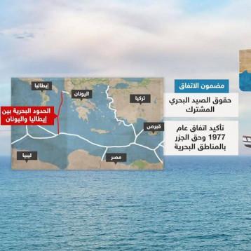 اتفاقية ترسيم الحدود البحرية بين مصر واليونان تقطع الخط بين تركيا وليبيا